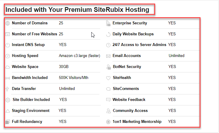 Siterubix Hosting Premium Features Included, Keep Reading THE HONEST WEALTHY AFFILIATE REVIEW: IS IT A SCAM?