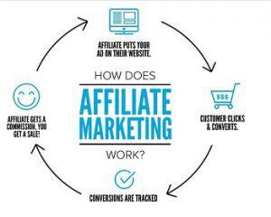 Online-Affiliate-Marketing