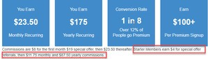 Even Free Members Earn Commissions Should I Join Wealthy Affiliate? 10 Good Reason Why You Should