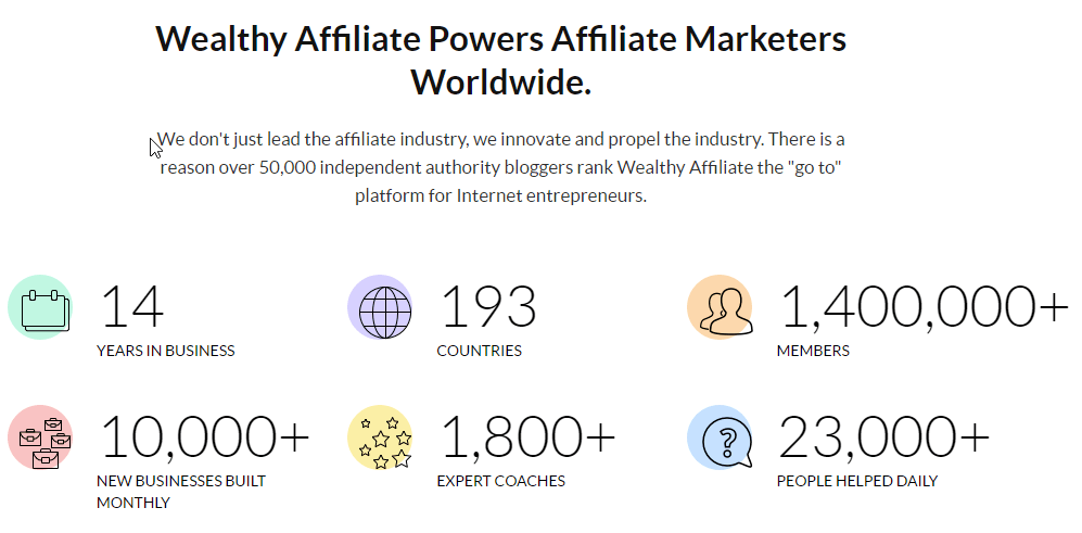 What Is Wealthy Affiliate All About? They Lead The Affiliate Marketing Industry