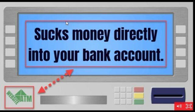 Website ATM Review - 2
