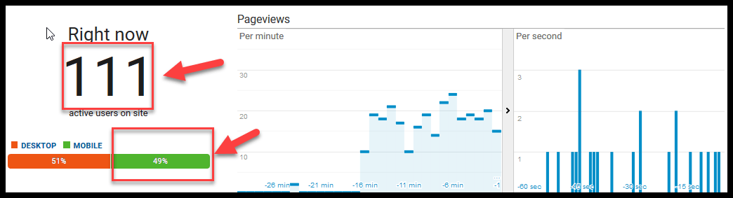 111 people on my site at one time Wealthy Affiliate Review