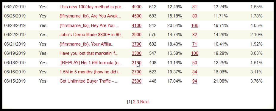 MLGS Update Stats