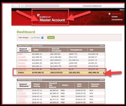 ClickBank Master Account Cb Cash Code