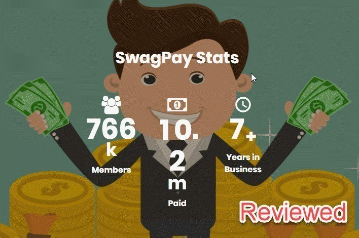 SwagPay.co Reviewed