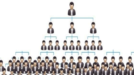 NeVetica Has A Huge MLM Business Compensation Plan